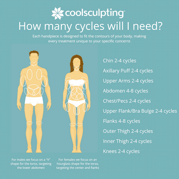 Arms - CoolSculpting from Felicite Day Spa-2